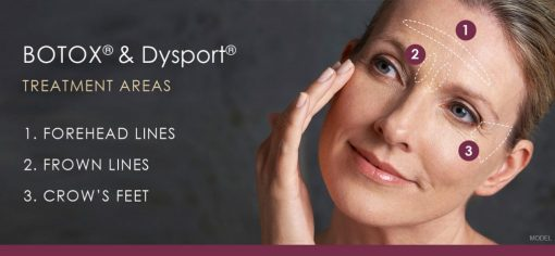 Anti wrinkle Clinic Dublin , Belfast and Galway