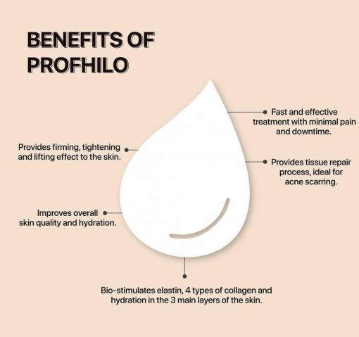 Benefits of Profhilo